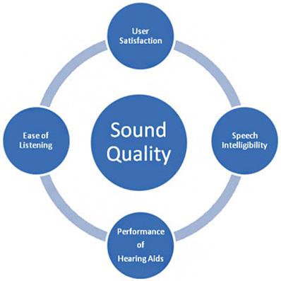 качество звука